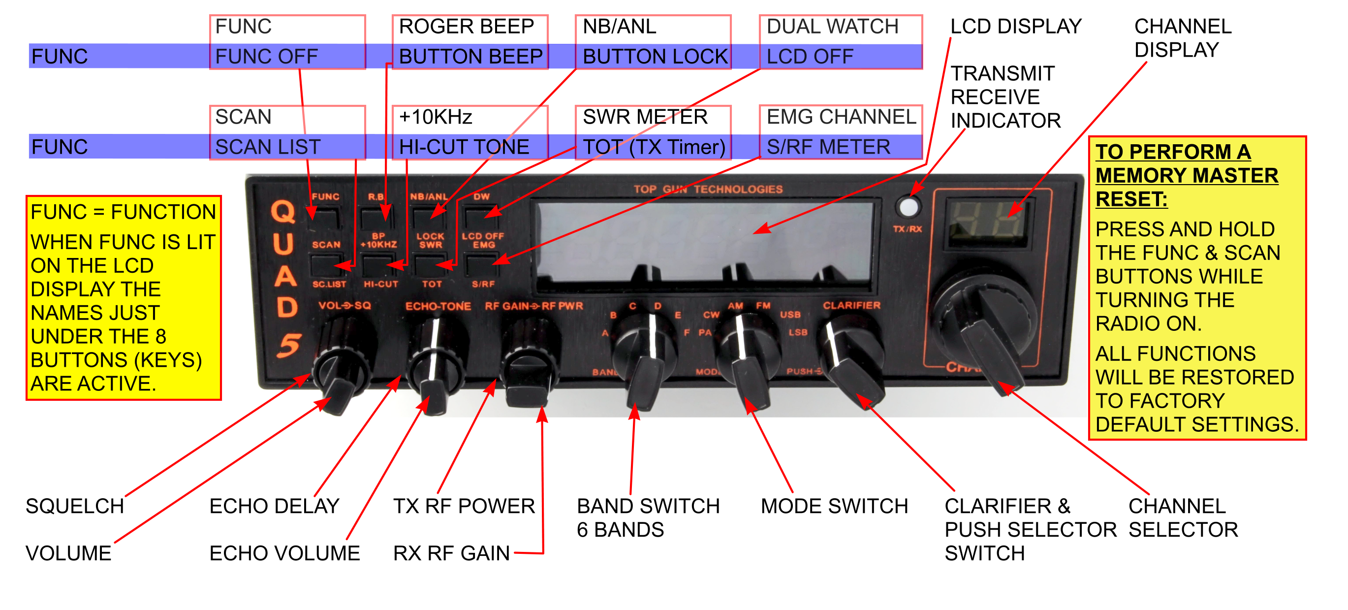 Quick Ref Back on Schematic Wiring Diagram Of Cobra Mic